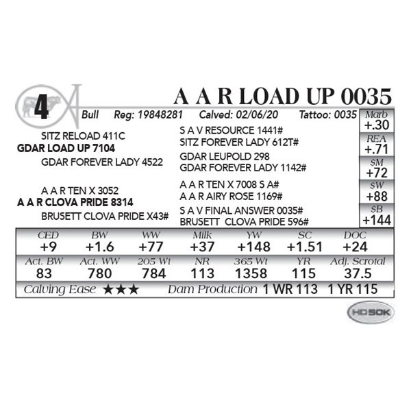 A A R Load Up 0035