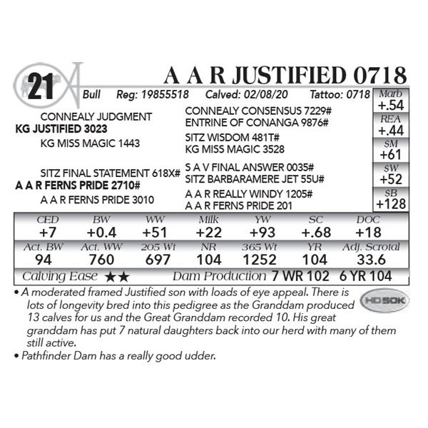 A A R Justified 0718