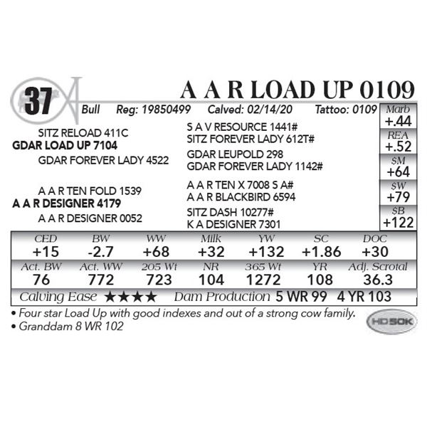 A A R Load Up 0109