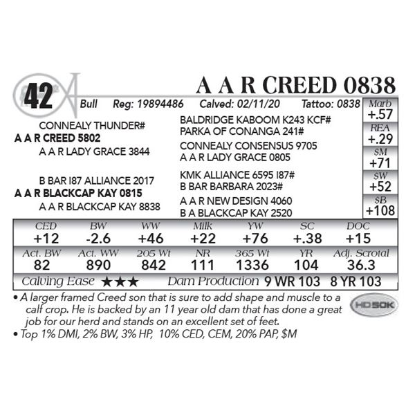 A A R Creed 0838