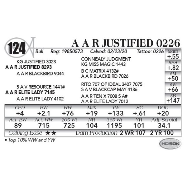 A A R Justified 0226