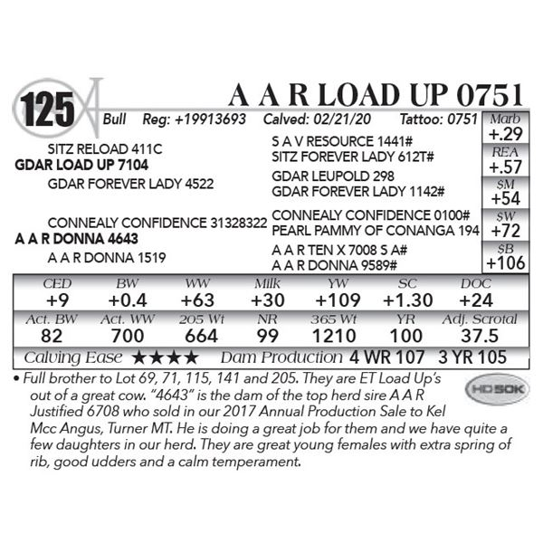 A A R Load Up 0751