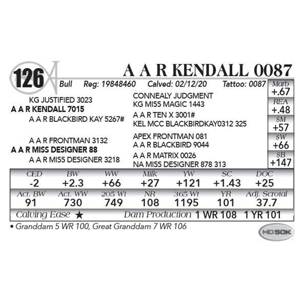 A A R Kendall 0087