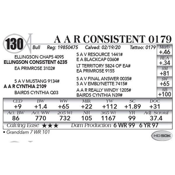 A A R Consistent 0179