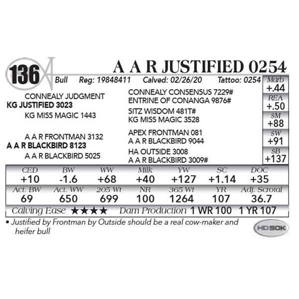 A A R Justified 0254