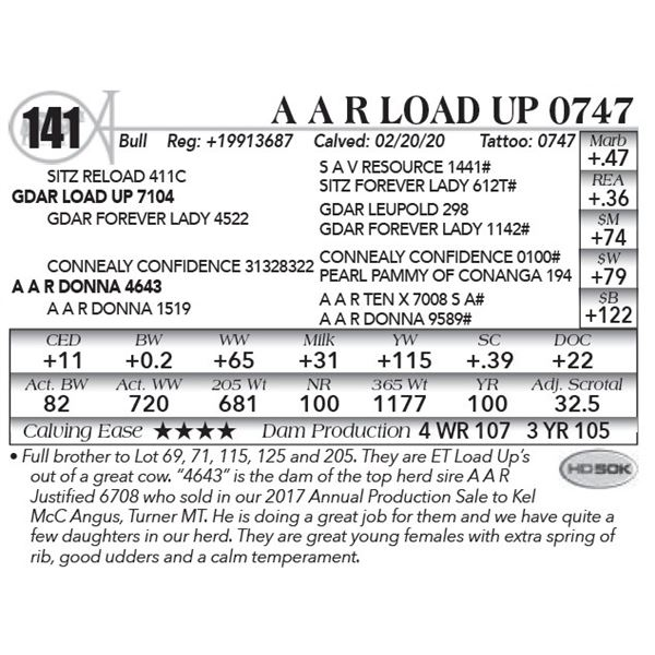 A A R Load Up 0747