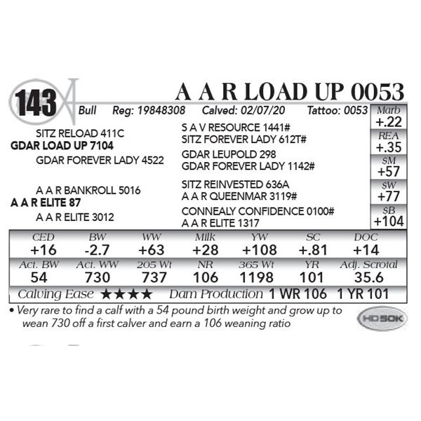 A A R Load Up 0053