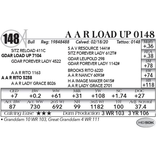 A A R Load Up 0148