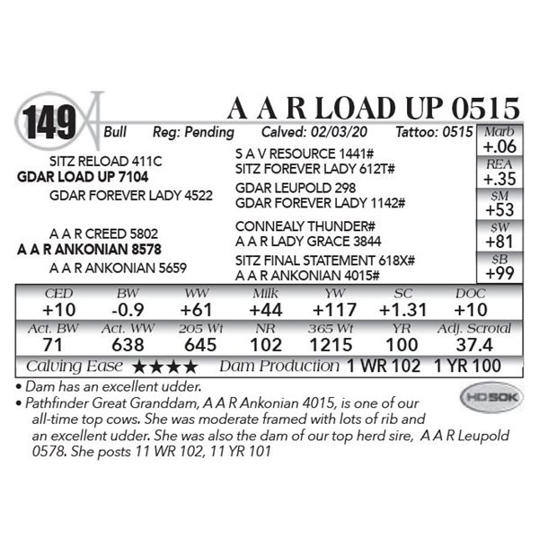 A A R LOAD UP 0515