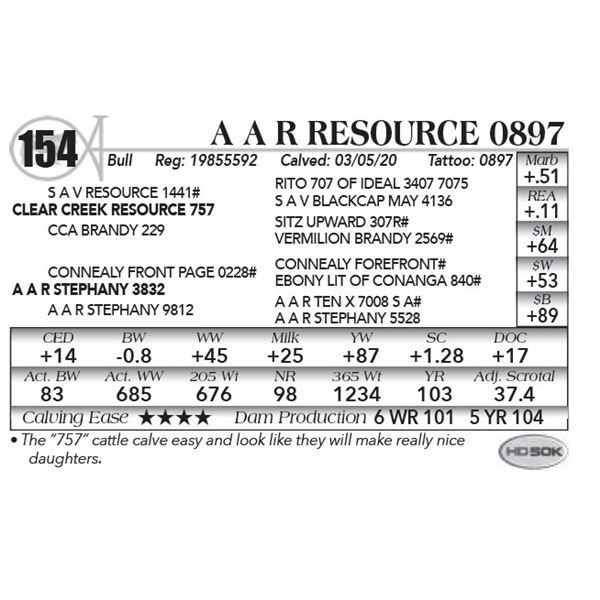 A A R Resource 0897