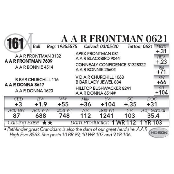 A A R Frontman 0621