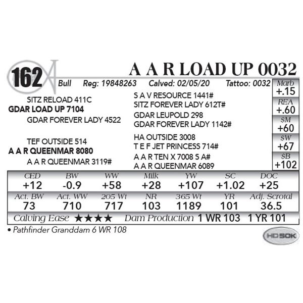 A A R Load Up 0032