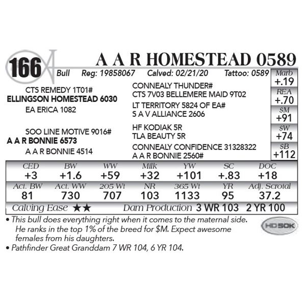 A A R Homestead 0589