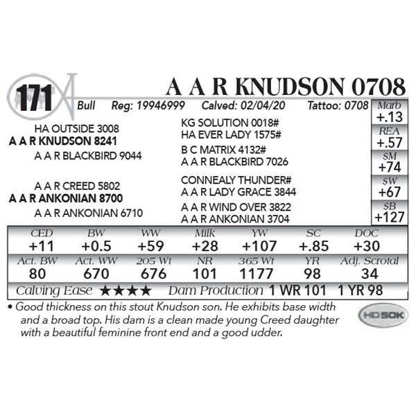 A A R Knudson 0708