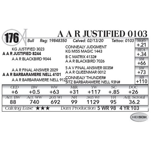 A A R Justified 0103