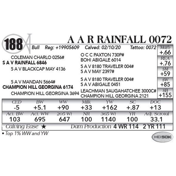 A A R Rainfall 0072