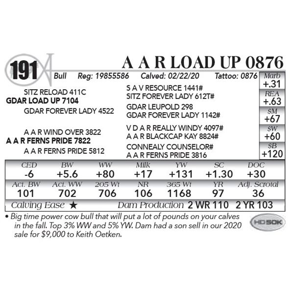 A A R Load Up 0876