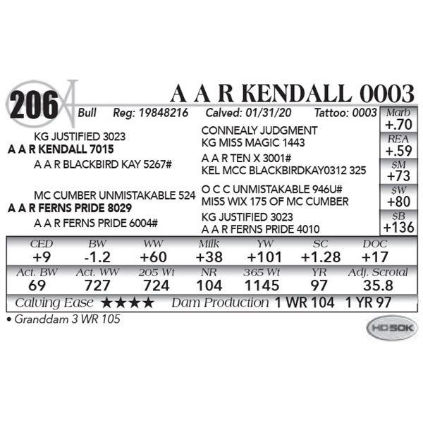 A A R Kendall 0003