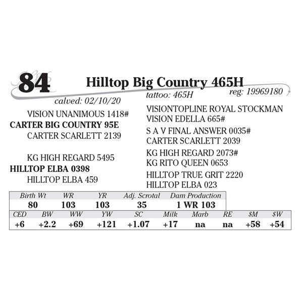 Hilltop Big Country 465H