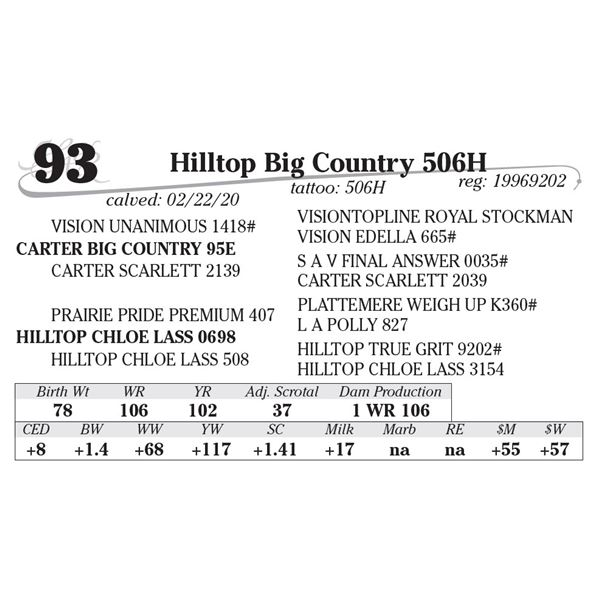 Hilltop Big Country 506H