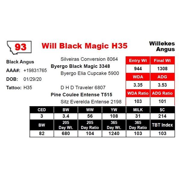 Will Black Magic H35