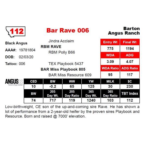 Bar Rave 006