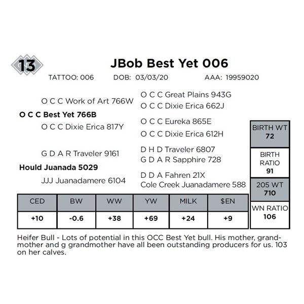 JBob Best Yet 006