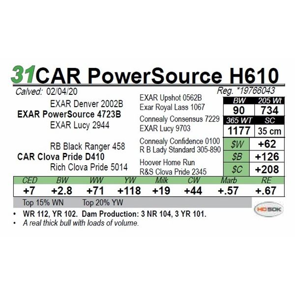 CAR PowerSource H610