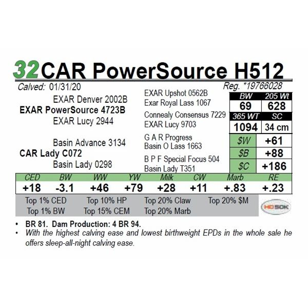 CAR PowerSource H512