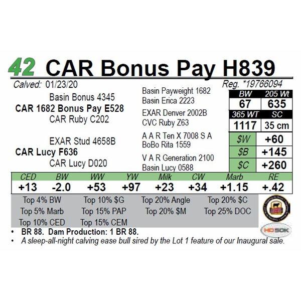 CAR Bonus Pay H839