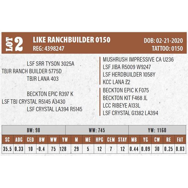 LIKE RANCHBUILDER 0150