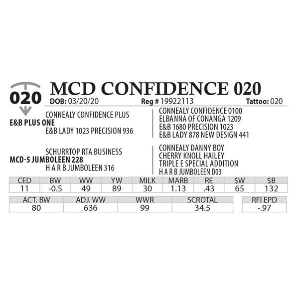 MCD CONFIDENCE 020