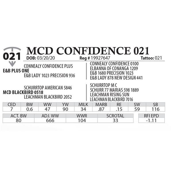 MCD CONFIDENCE 021