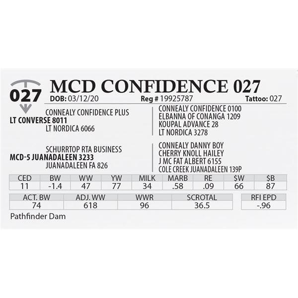 MCD CONFIDENCE 027