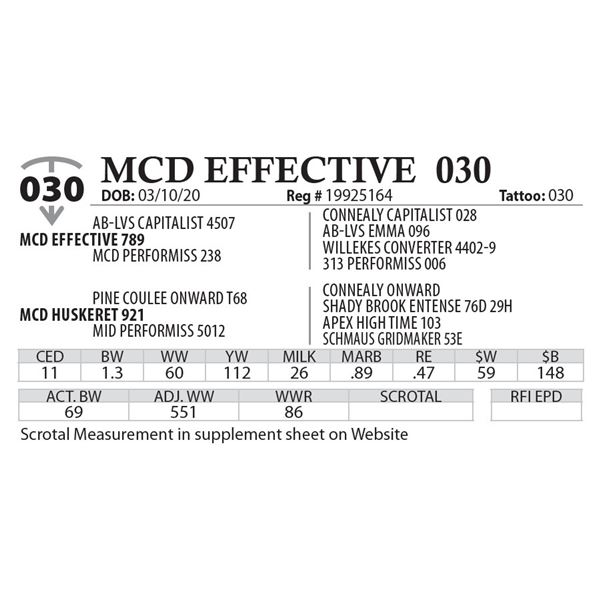 OUT OF SALE - MCD EFFECTIVE 030