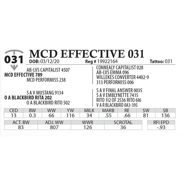 MCD EFFECTIVE 031