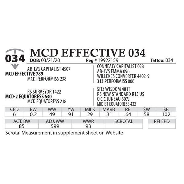 MCD EFFECTIVE 034