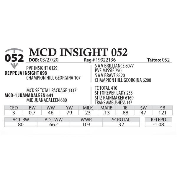 MCD INSIGHT 052