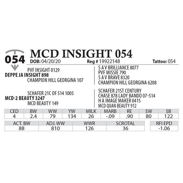 MCD INSIGHT 054