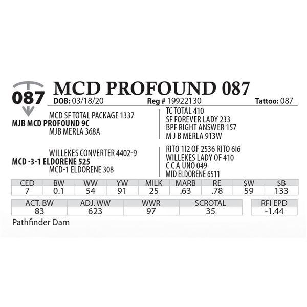 MCD PROFOUND 087
