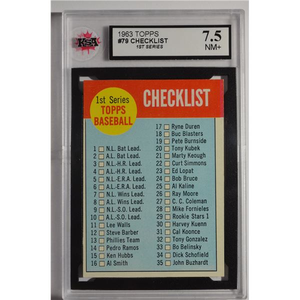 1963 Topps #79 Checklist 1