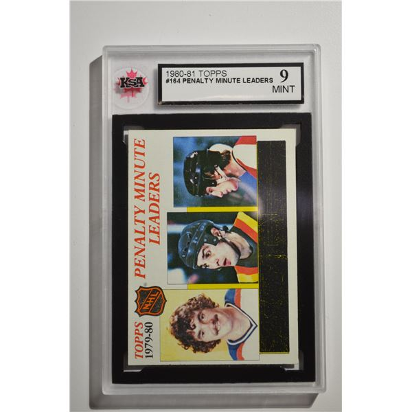 1980-81 Topps #164 Penalty Minutes/Leaders/Jimmy Mann (1)/Dave (Tiger) Williams (2)/Paul Holmgren (3