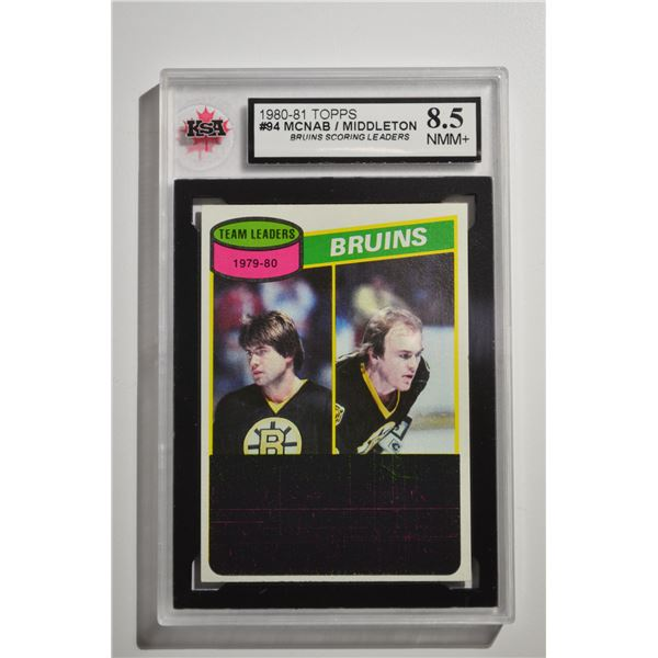 1980-81 Topps #94 Peter McNab TL/Rick Middleton/Bruins Scoring Leaders/(checklist back)