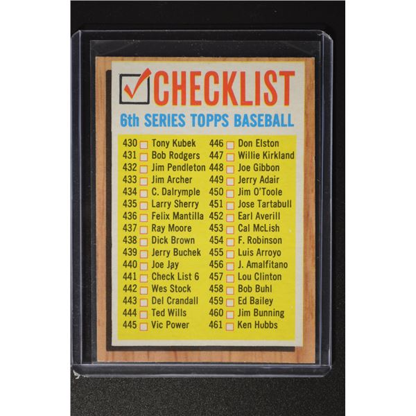 1962 Topps #441 Checklist 6 - Large Print