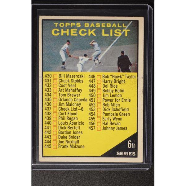 1961 Topps #437A Checklist