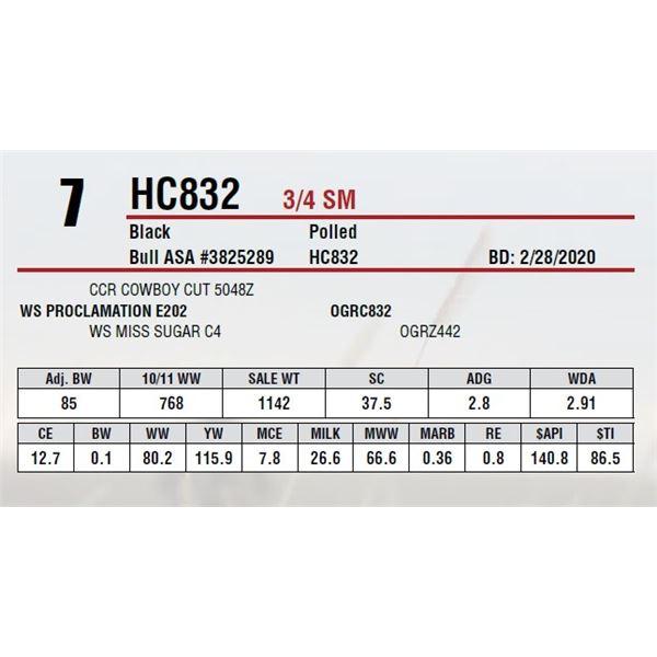 HC832