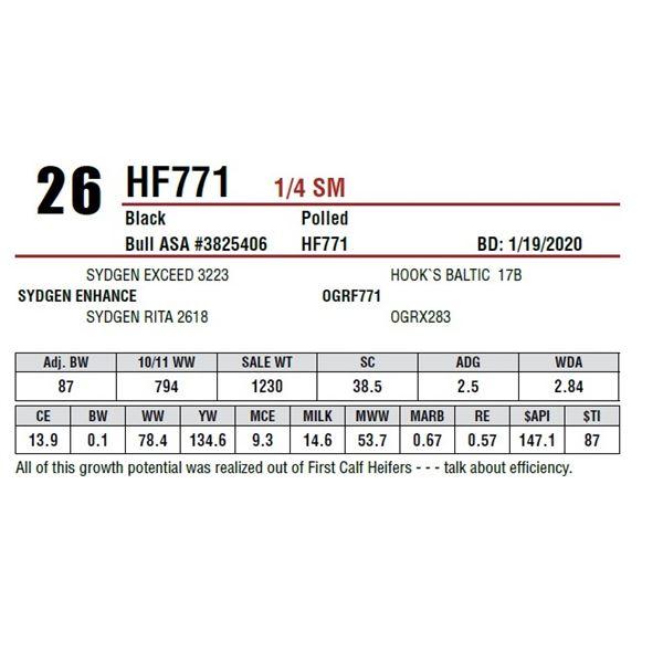 HF771