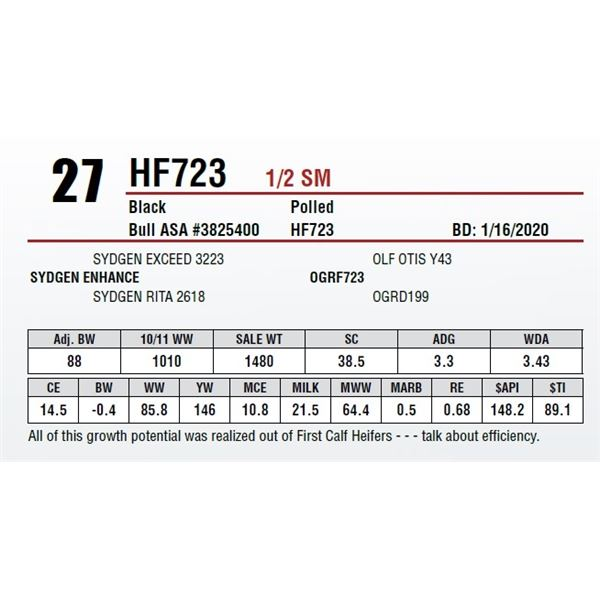 HF723