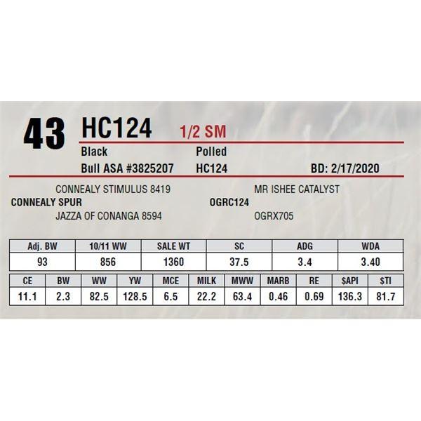 HC124