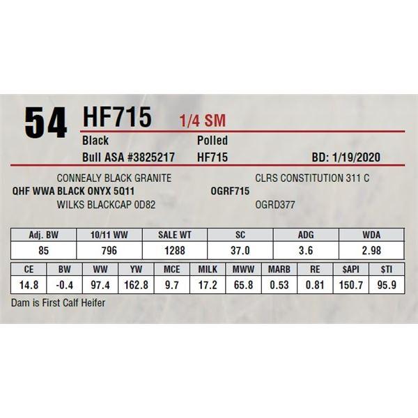 HF715